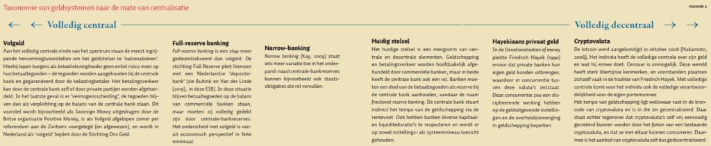 Taxonomie van geldsystemen naar mate van centralisatie (klik voor leesbare uitvergroting)